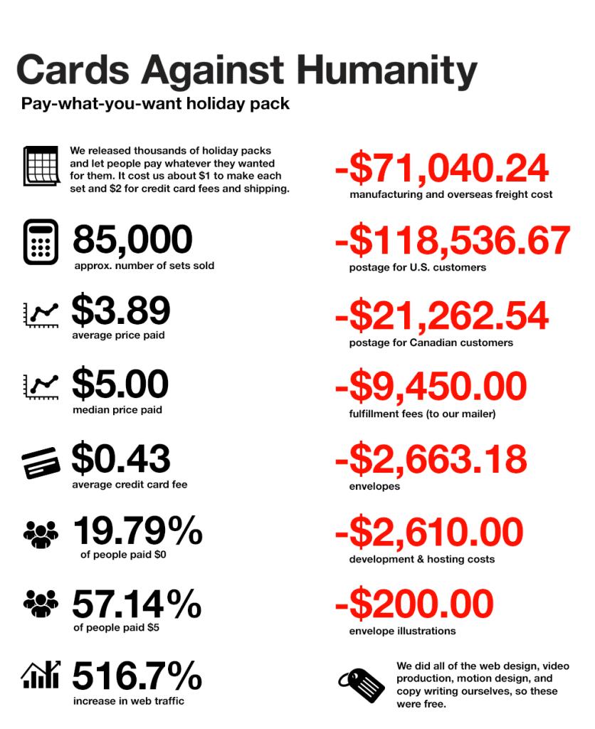 cardsstats